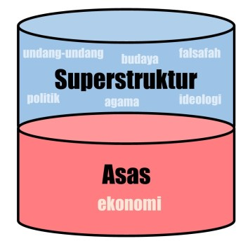 base - superstructure.jpg
