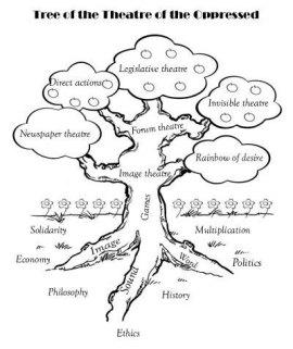 20190507 - TO-Tree.jpg