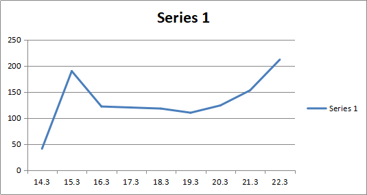 20200325 - series1