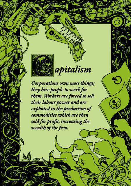 20200613 - Tings Chak - 00_capitalism_definition_en